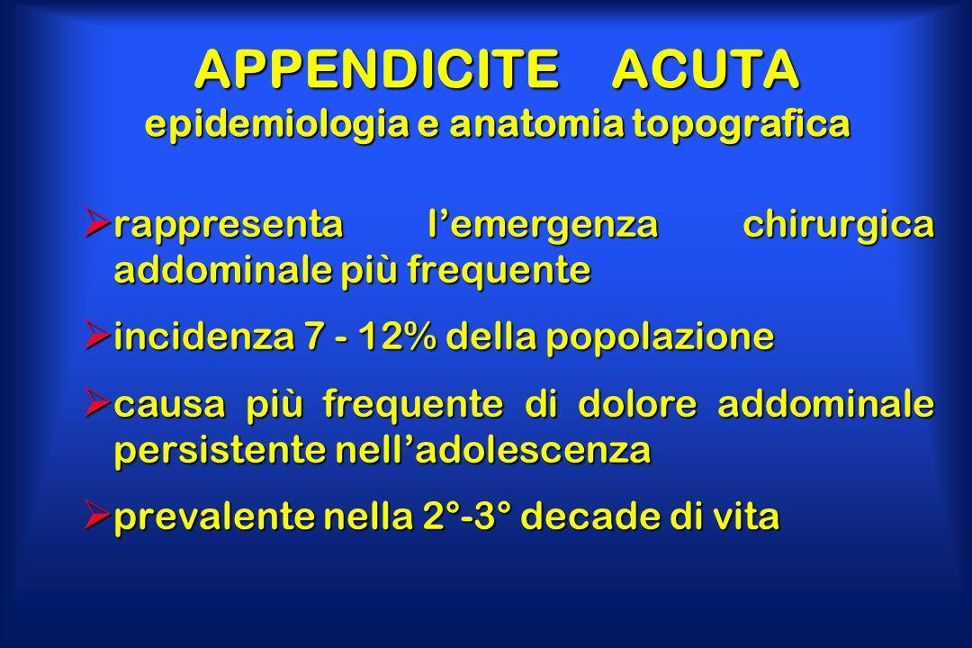 APPENDICITE ACUTA epidemiologia e anatomia topografica