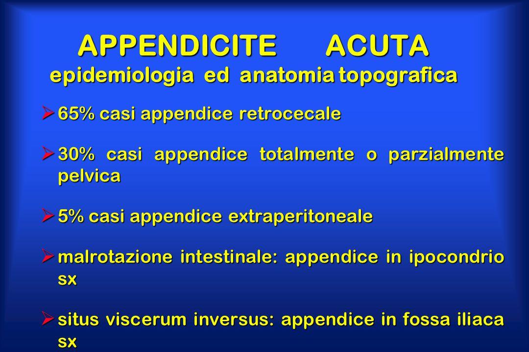 APPENDICITE ACUTA epidemiologia ed anatomia topografica