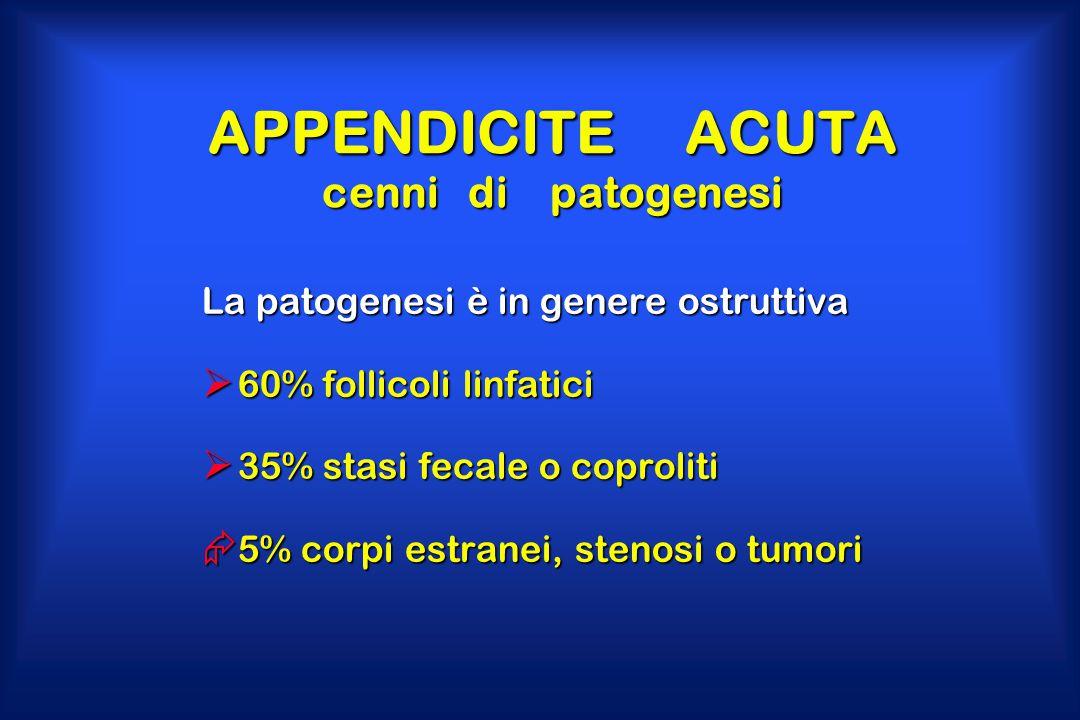 APPENDICITE ACUTA cenni di patogenesi