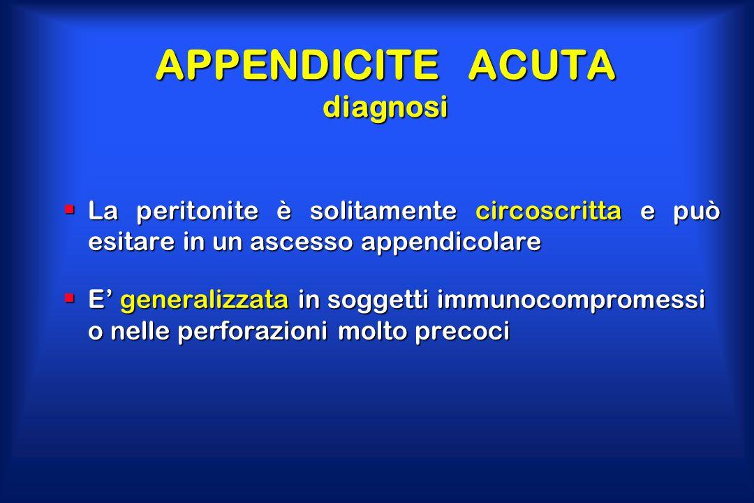 APPENDICITE ACUTA diagnosi