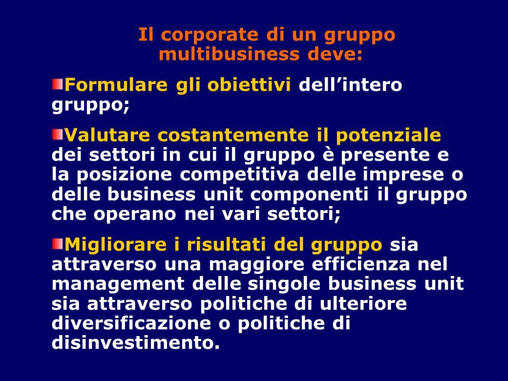 Il corporate di un gruppo multibusiness deve: