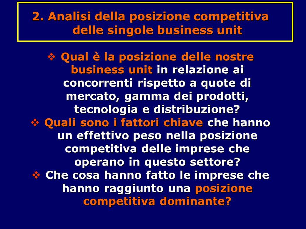 2. Analisi della posizione competitiva delle singole business unit