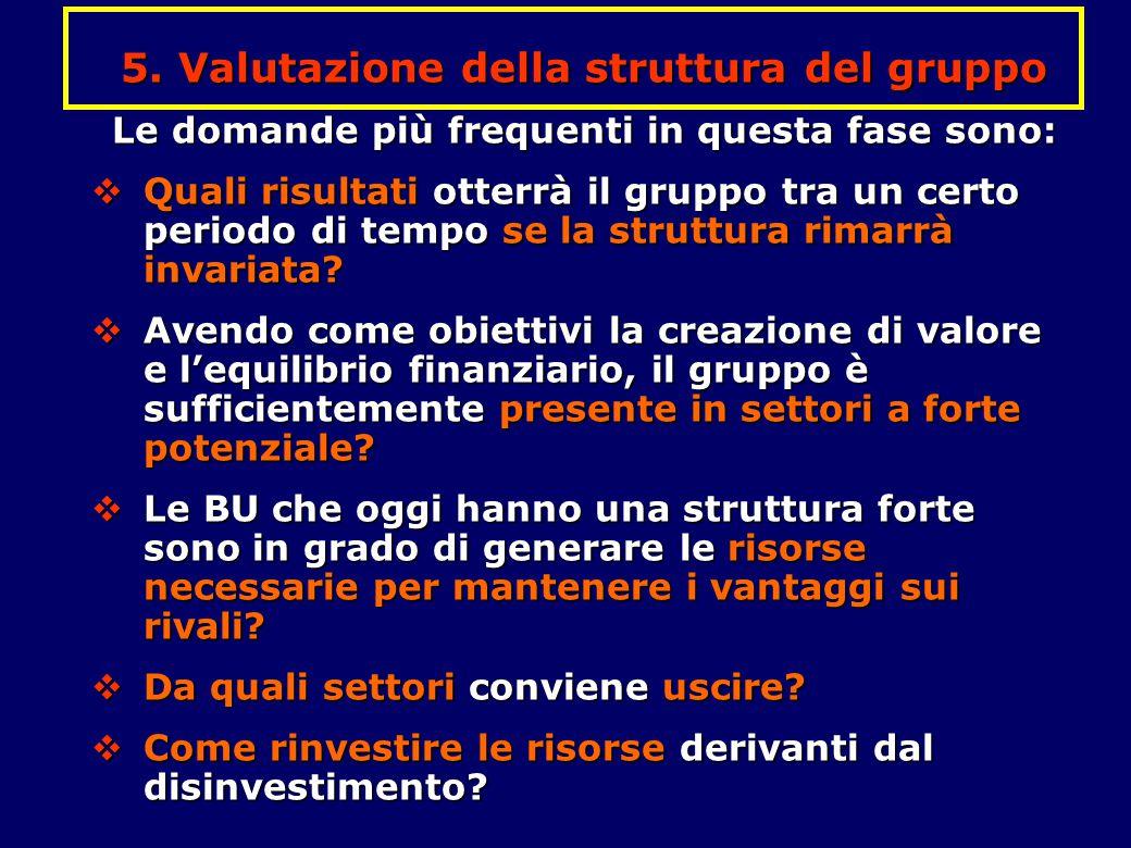 5. Valutazione della struttura del gruppo