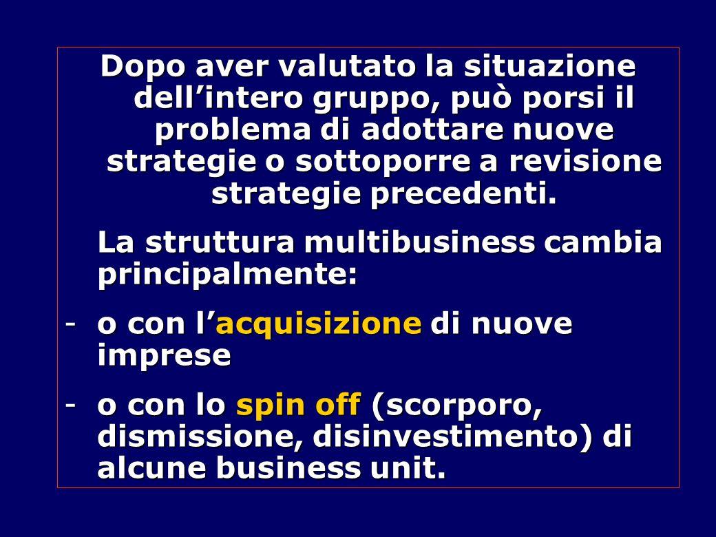 Dopo aver valutato la situazione dell'intero gruppo, può porsi il problema di adottare nuove strategie o sottoporre a revisione strategie precedenti.