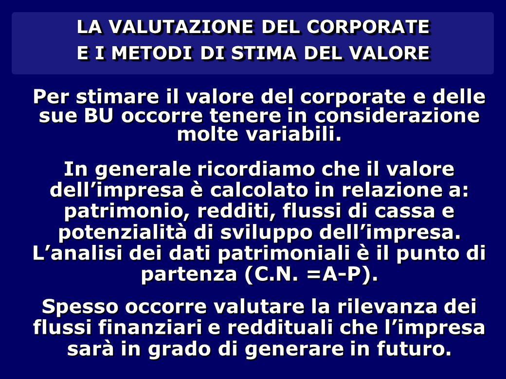 LA VALUTAZIONE DEL CORPORATE E I METODI DI STIMA DEL VALORE