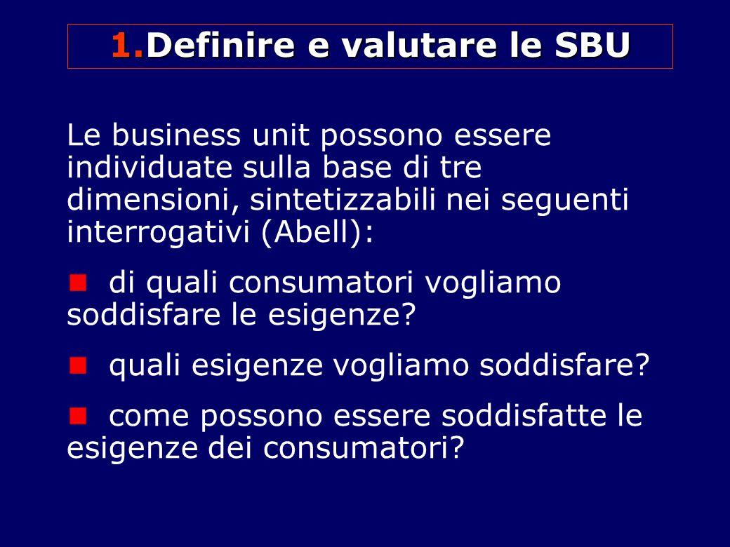 Definire e valutare le SBU