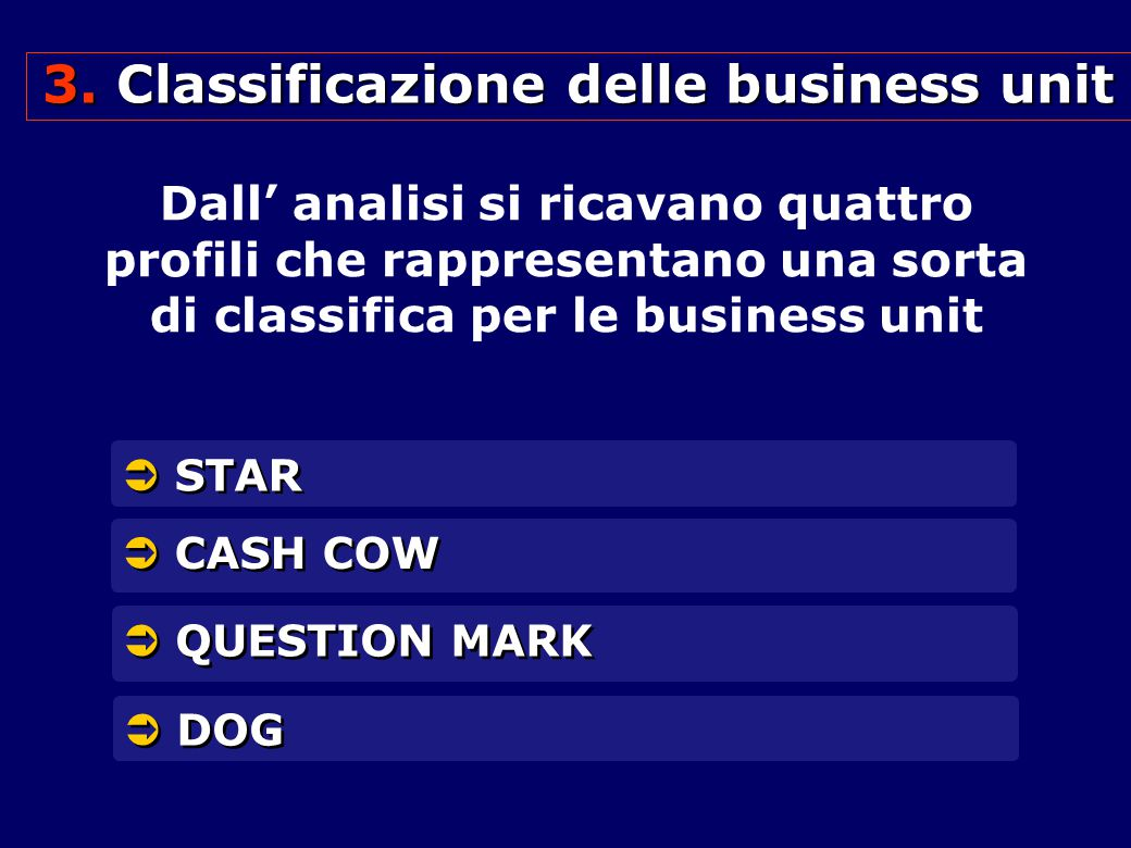 Classificazione delle business unit