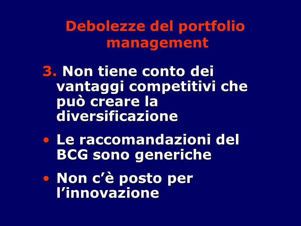 Debolezze del portfolio