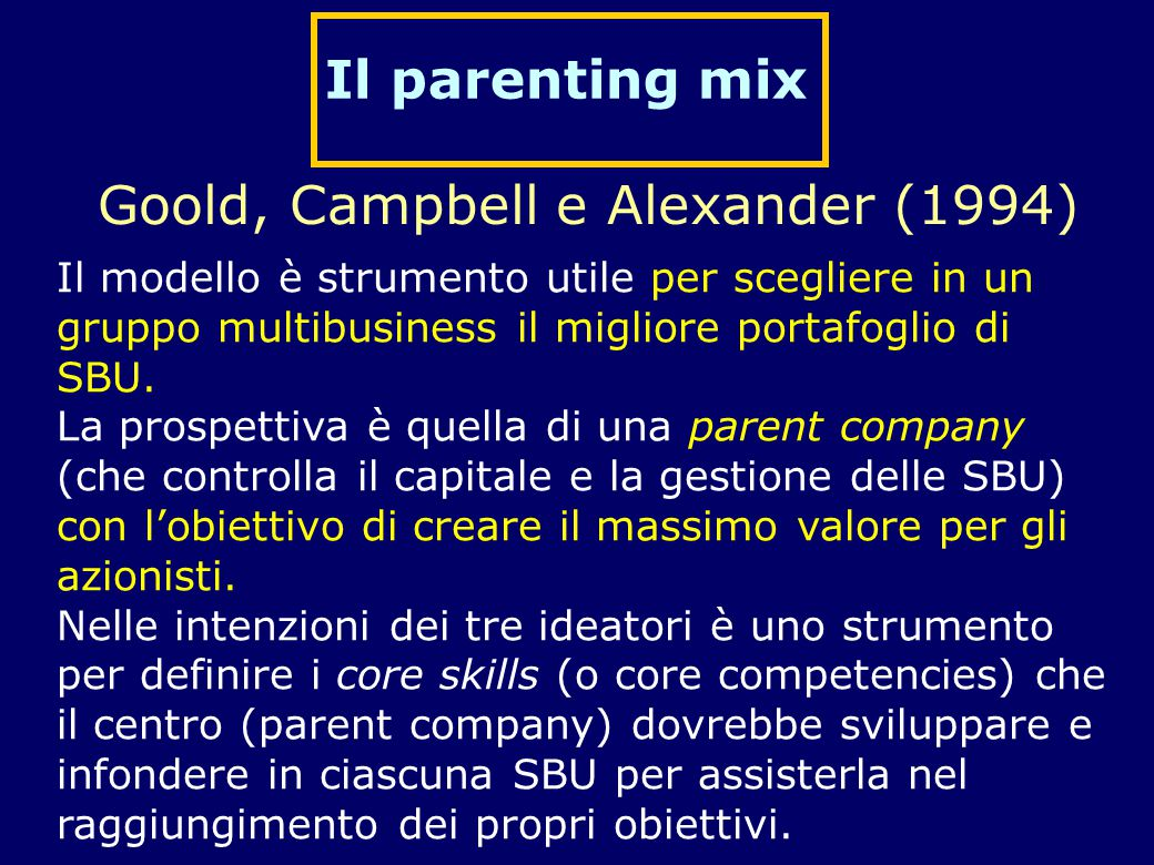 Goold, Campbell e Alexander (1994)