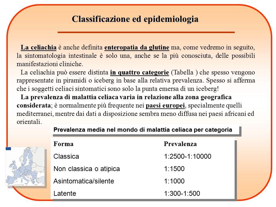 Classificazione ed epidemiologia
