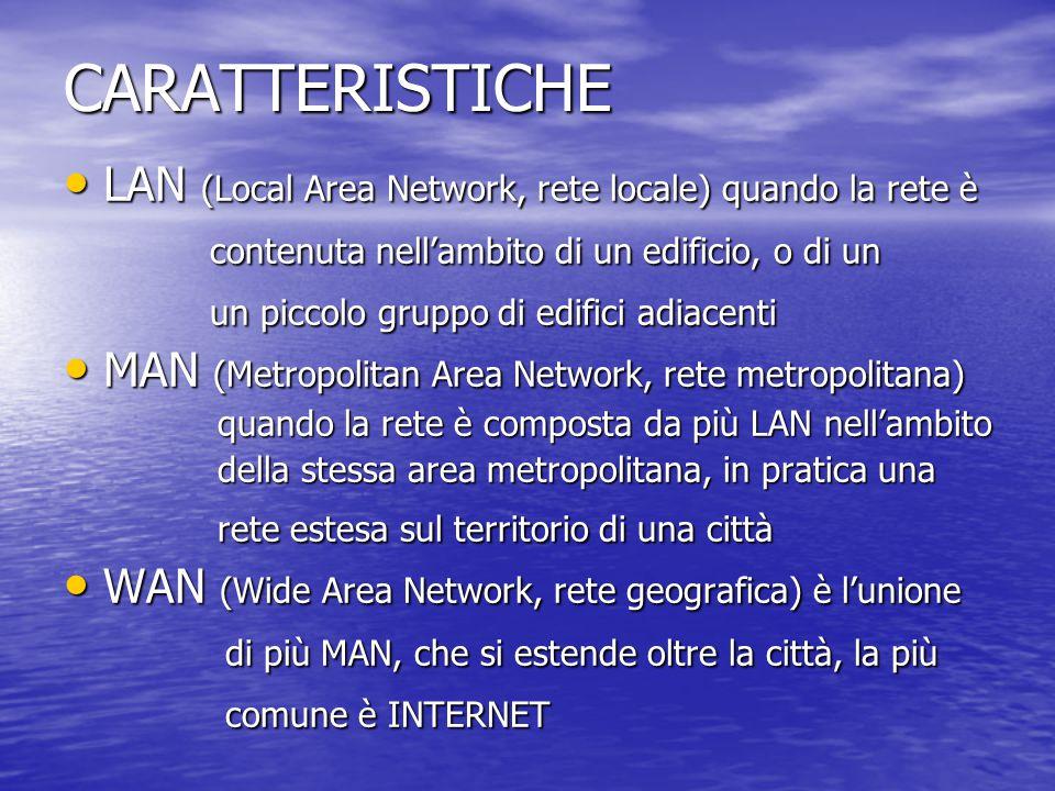 CARATTERISTICHE LAN (Local Area Network, rete locale) quando la rete è