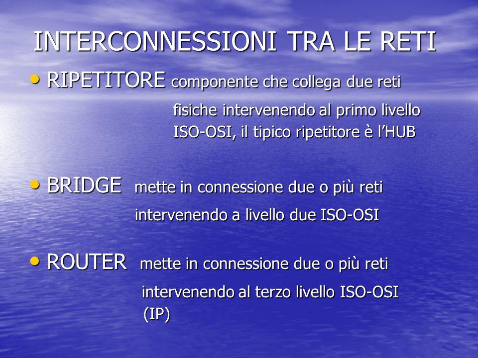 INTERCONNESSIONI TRA LE RETI