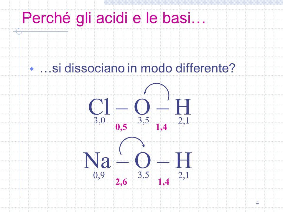 Perché gli acidi e le basi…