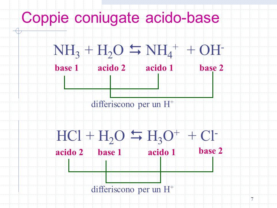 Coppie coniugate acido-base