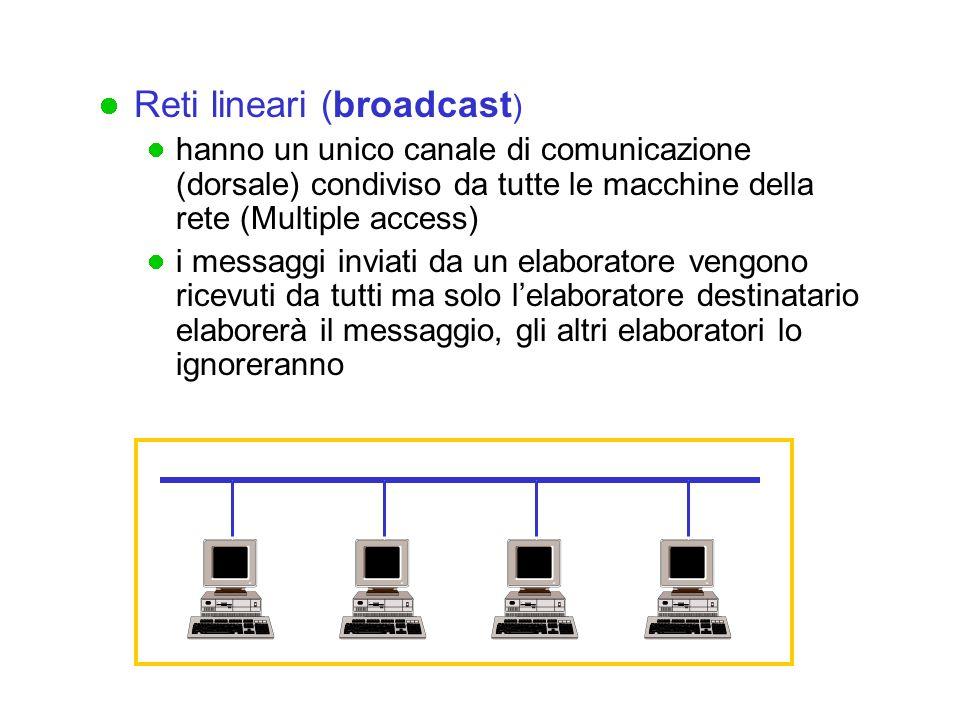 Reti lineari (broadcast)