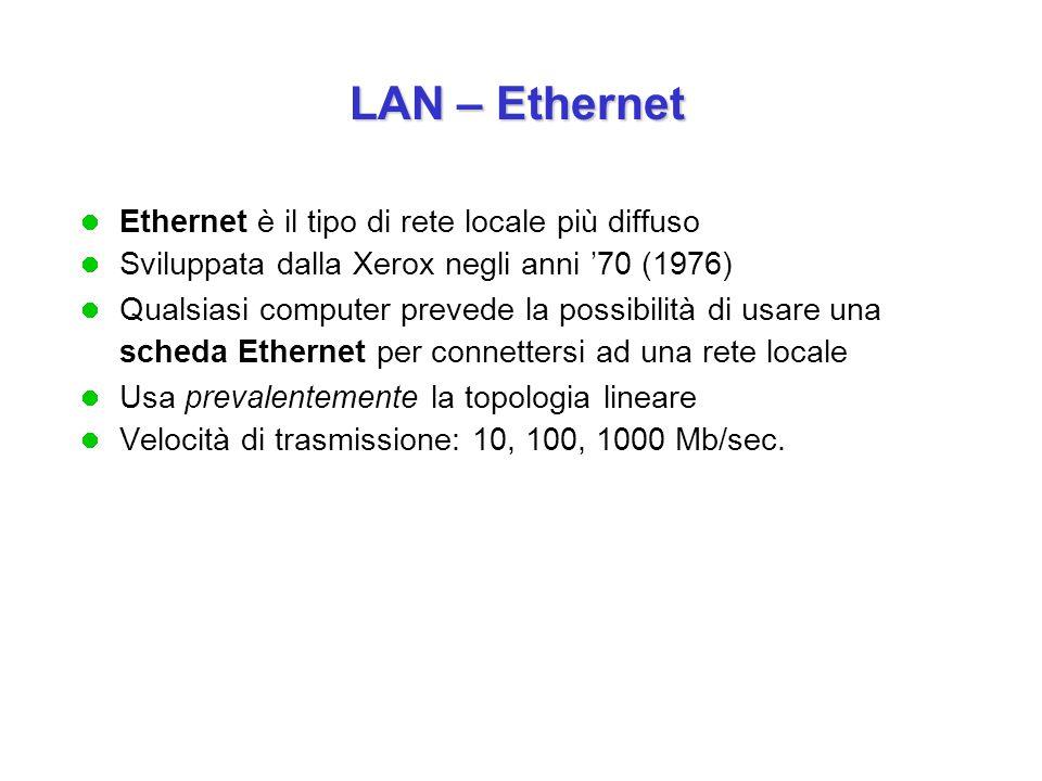 LAN – Ethernet Ethernet è il tipo di rete locale più diffuso