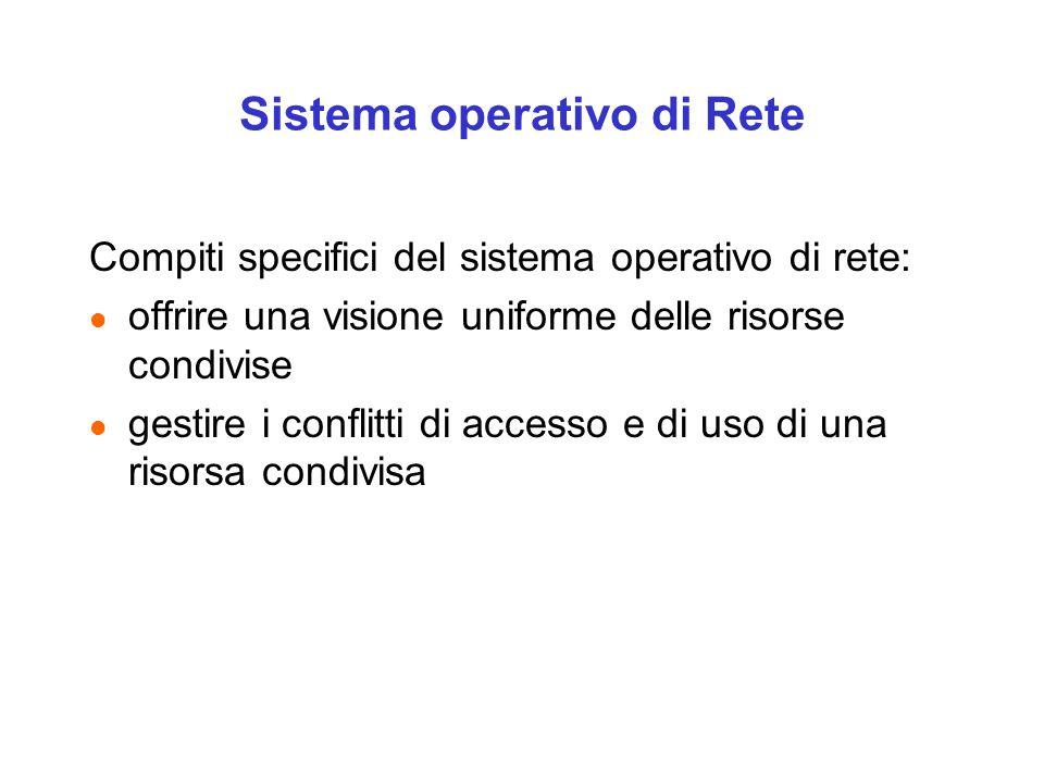 Sistema operativo di Rete