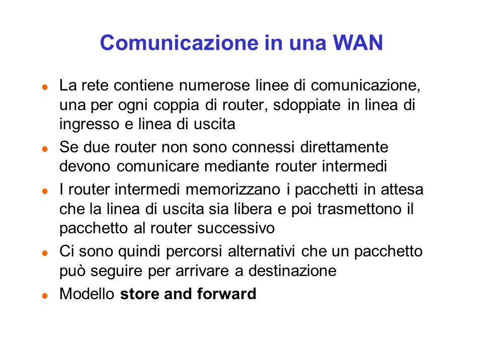 Comunicazione in una WAN
