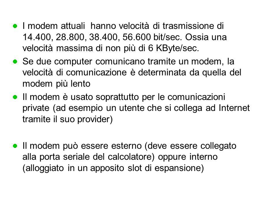 I modem attuali hanno velocità di trasmissione di 14. 400, 28. 800, 38