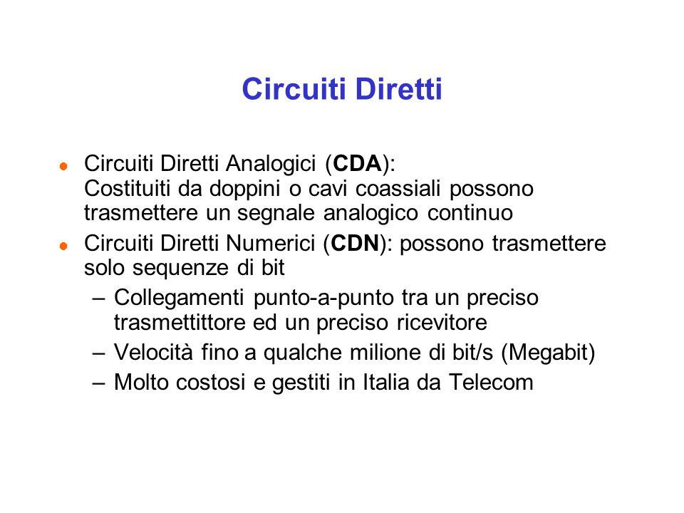 Circuiti Diretti Circuiti Diretti Analogici (CDA): Costituiti da doppini o cavi coassiali possono trasmettere un segnale analogico continuo.