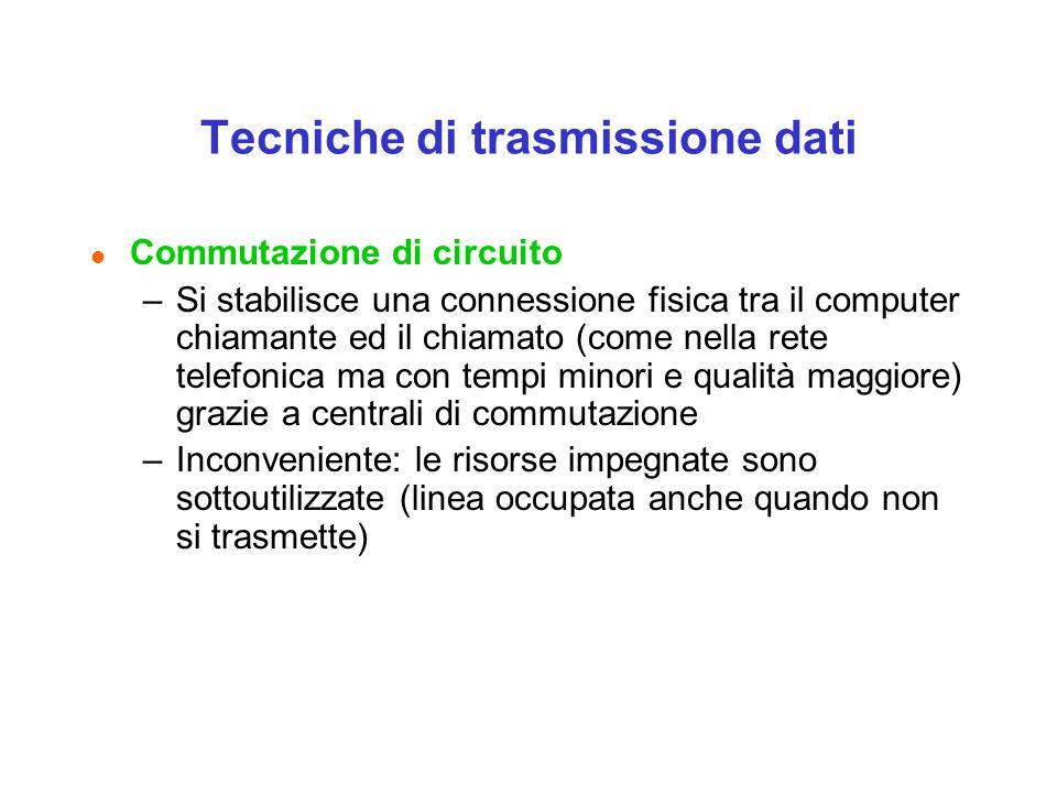Tecniche di trasmissione dati