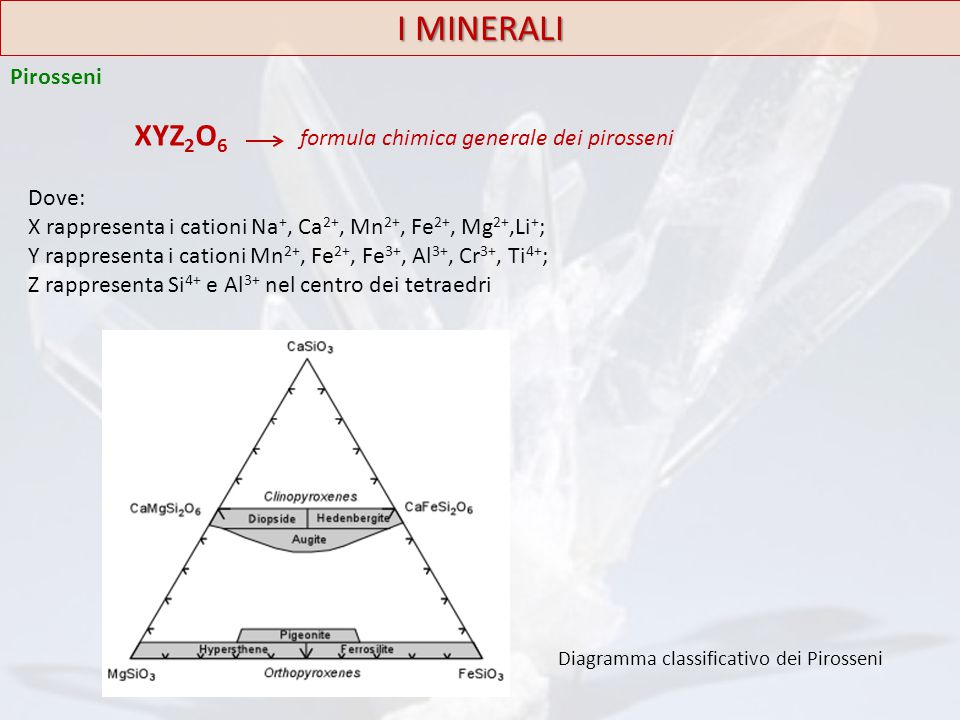 I MINERALI XYZ2O6 formula chimica generale dei pirosseni Pirosseni