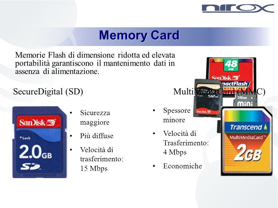 Memory Card SecureDigital (SD) MultiMediaCard (MMC) Spessore minore