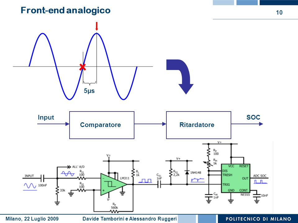 Front-end analogico 5µs Input SOC Comparatore Ritardatore