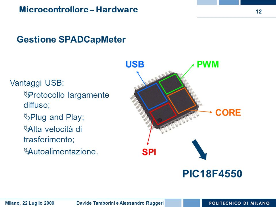 Microcontrollore – Hardware