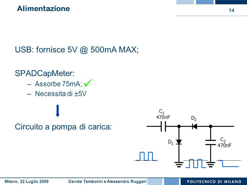  USB: fornisce 5V @ 500mA MAX; SPADCapMeter: