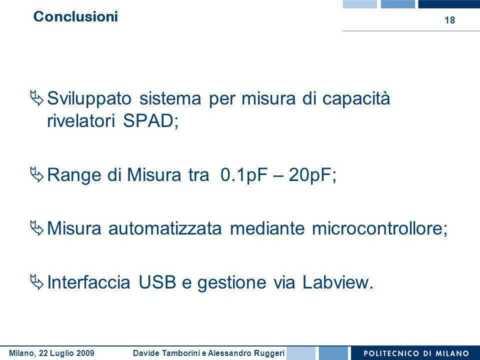 Sviluppato sistema per misura di capacità rivelatori SPAD;