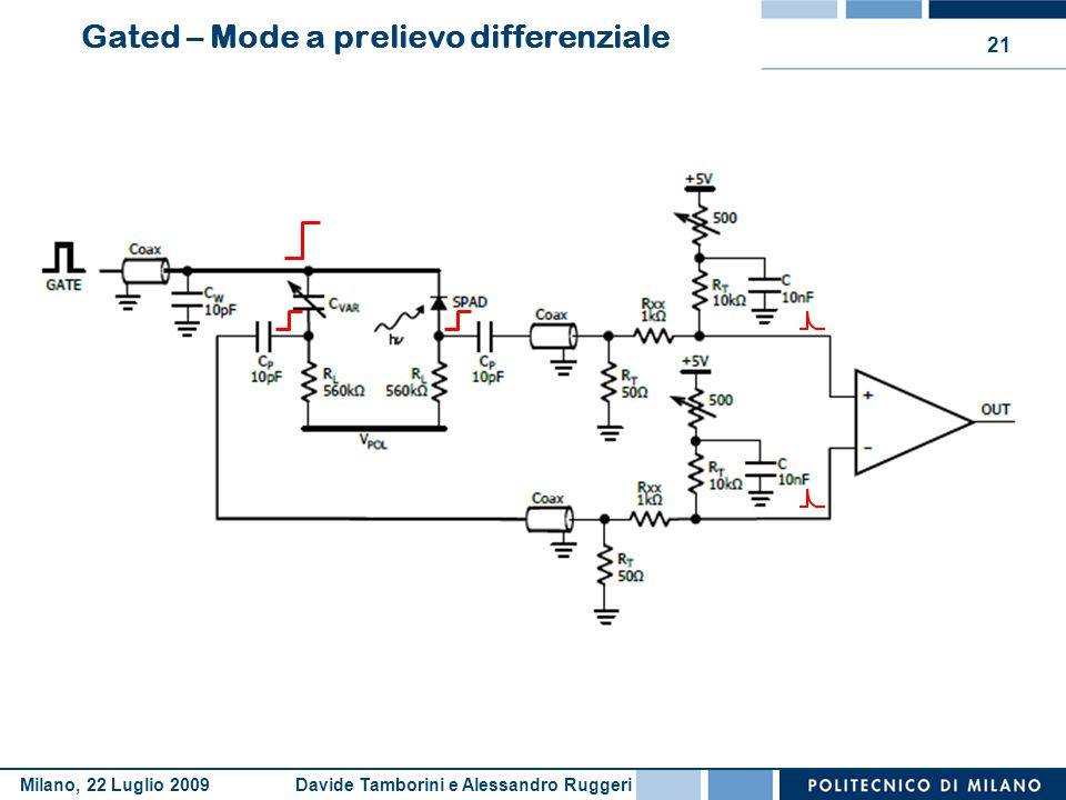 Gated – Mode a prelievo differenziale