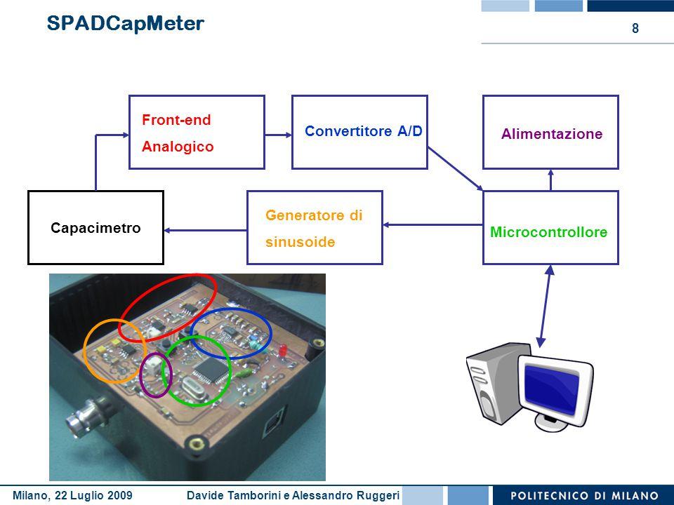 SPADCapMeter Front-end Analogico Convertitore A/D Alimentazione