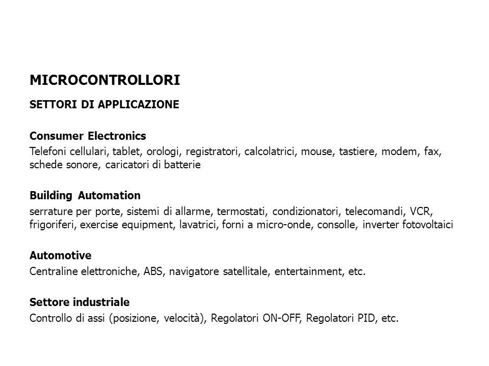 MICROCONTROLLORI SETTORI DI APPLICAZIONE Consumer Electronics