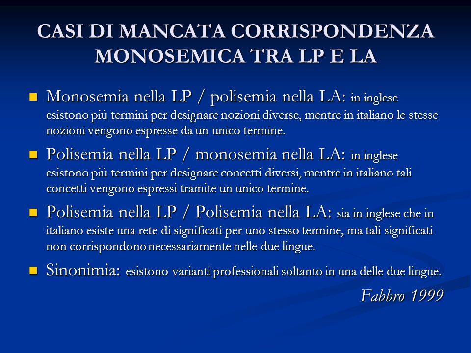 CASI DI MANCATA CORRISPONDENZA MONOSEMICA TRA LP E LA