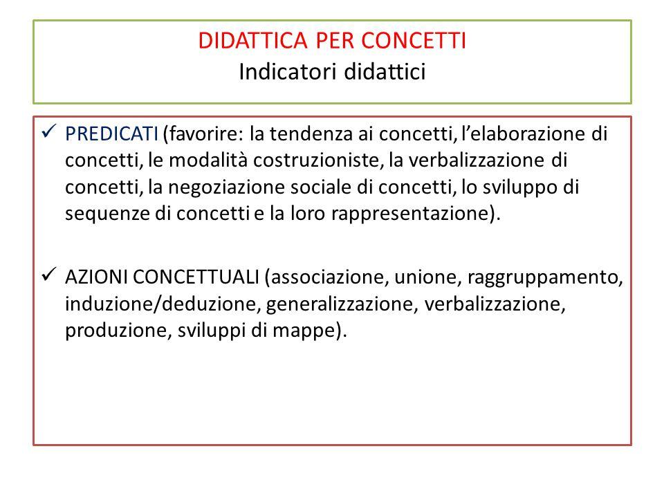 DIDATTICA PER CONCETTI Indicatori didattici