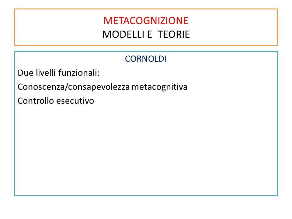 METACOGNIZIONE MODELLI E TEORIE