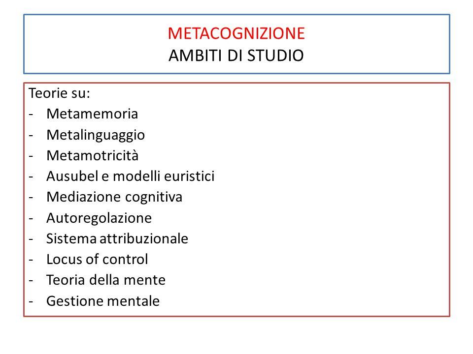 METACOGNIZIONE AMBITI DI STUDIO