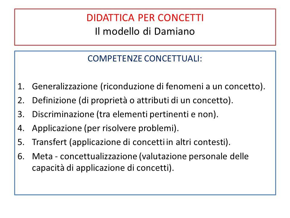 DIDATTICA PER CONCETTI Il modello di Damiano
