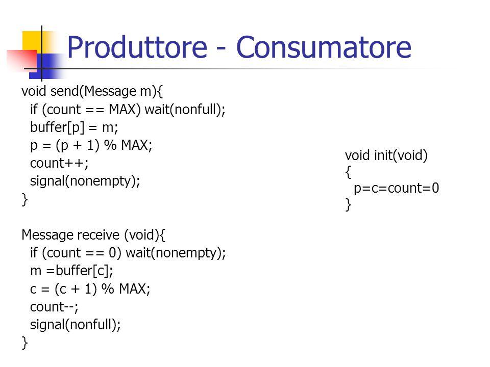 Produttore - Consumatore