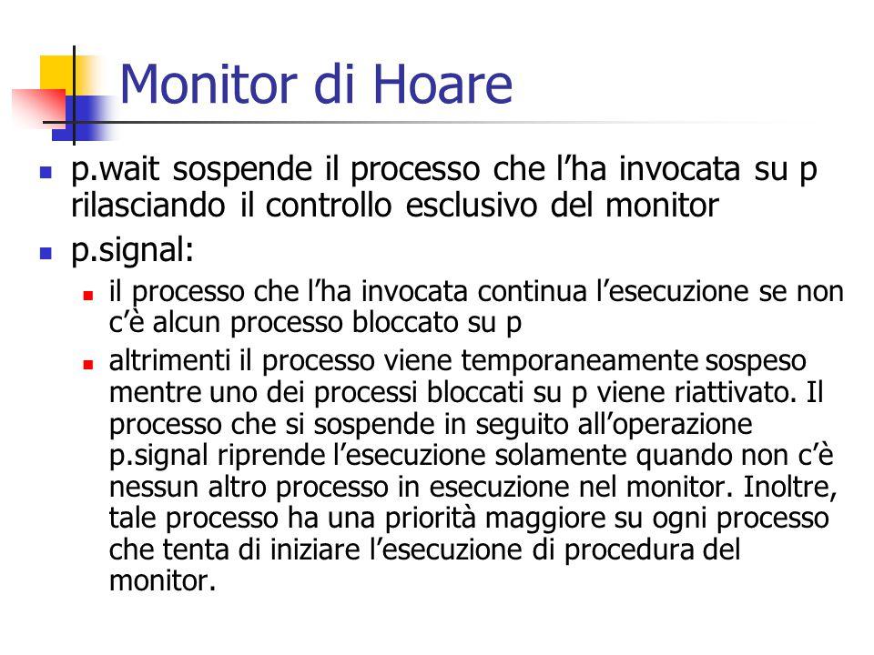 Monitor di Hoare p.wait sospende il processo che l'ha invocata su p rilasciando il controllo esclusivo del monitor.