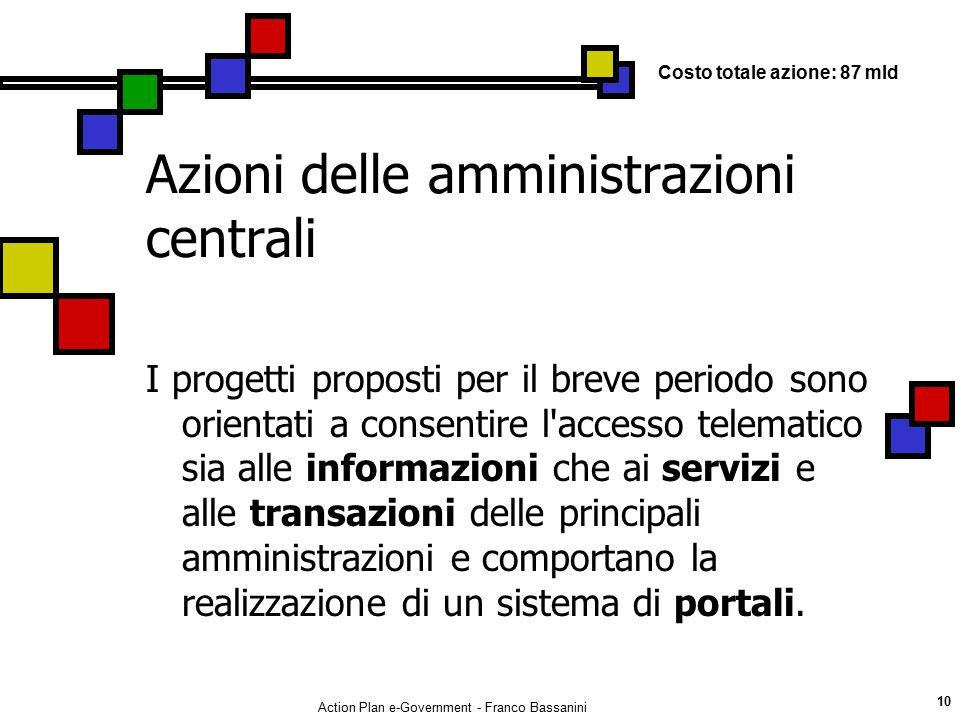 Azioni delle amministrazioni centrali