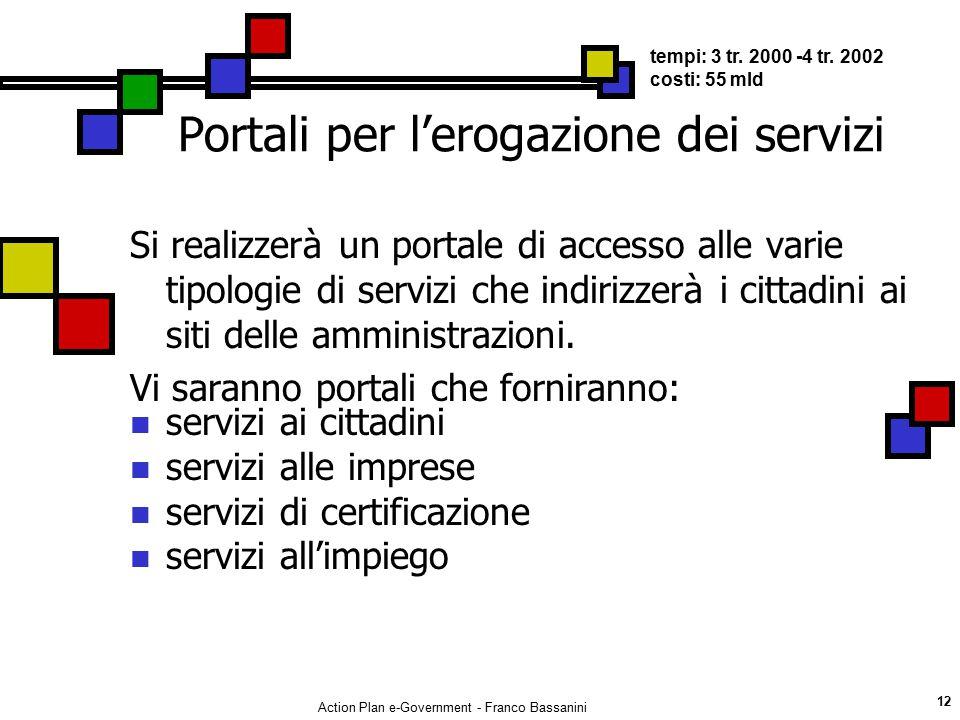 Portali per l'erogazione dei servizi