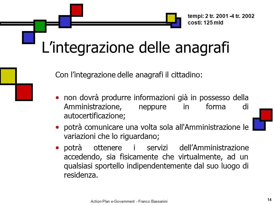 L'integrazione delle anagrafi