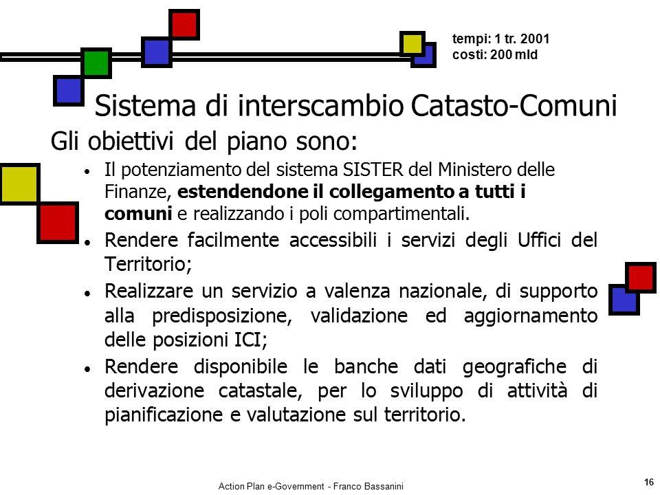 Sistema di interscambio Catasto-Comuni