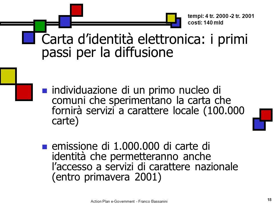 Carta d'identità elettronica: i primi passi per la diffusione