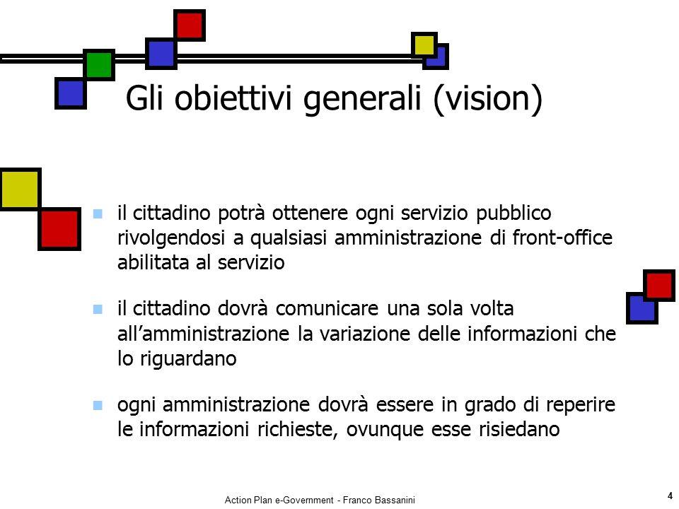 Gli obiettivi generali (vision)