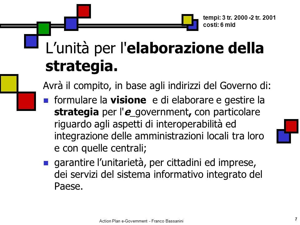 L'unità per l elaborazione della strategia.