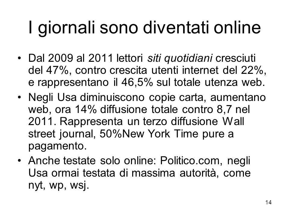 I giornali sono diventati online
