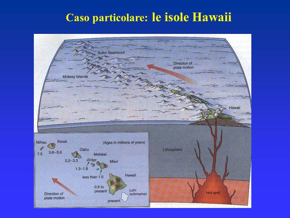 Caso particolare: le isole Hawaii
